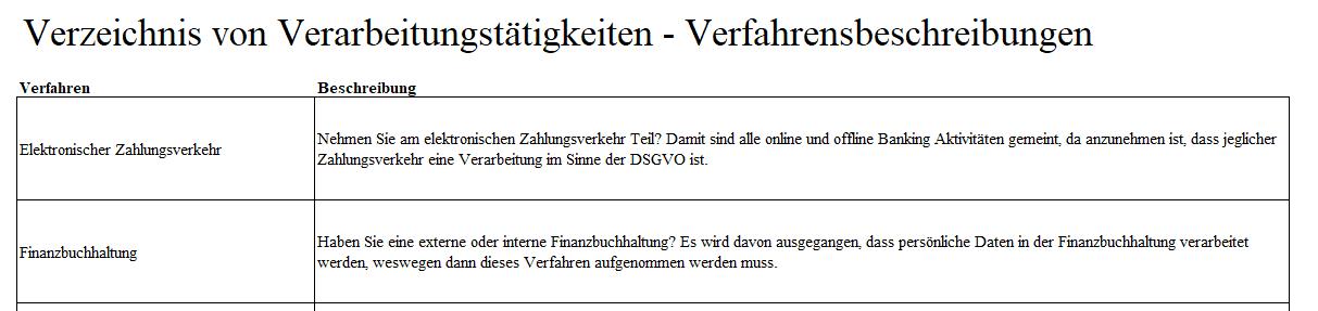 erklaerungen-dsgvo - DSGVO Vorlagen