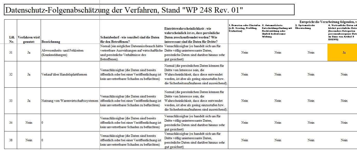 dsfs-dsgvo - DSGVO Vorlagen